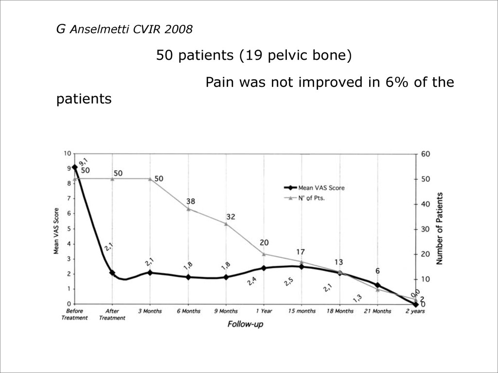 G Anselmetti CVIR 2008 50 patients (19 pelvic b...