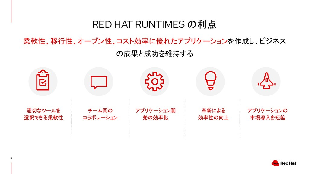 RED HAT RUNTIMES の利点 15 柔軟性、移行性、オープン性、コスト効率に優れた...