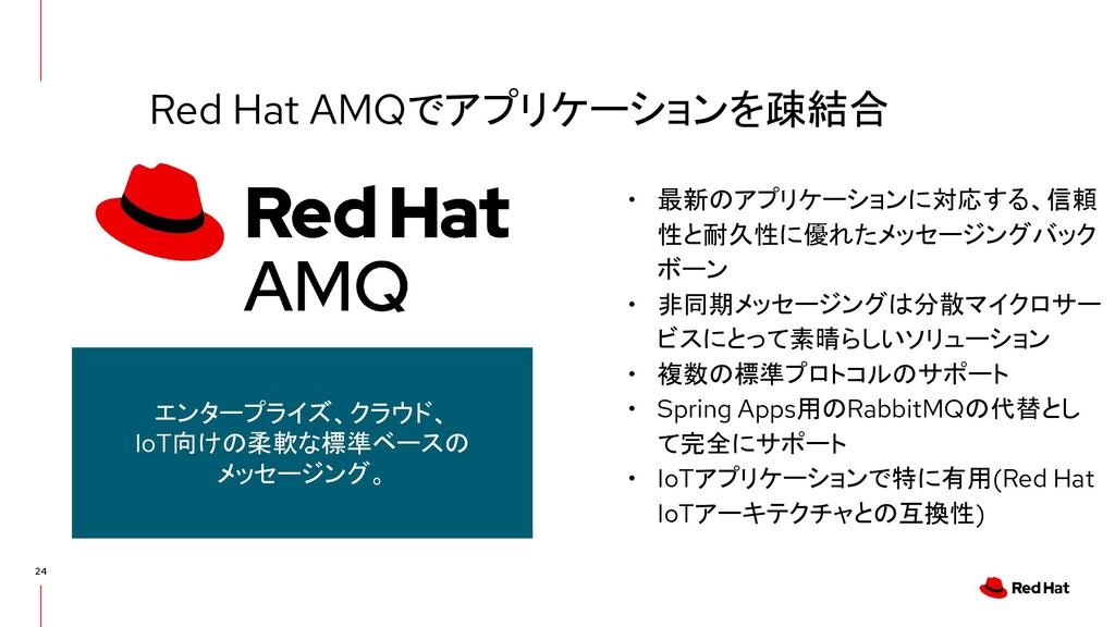 Red Hat AMQでアプリケーションを疎結合 • 最新のアプリケーションに対応する、信頼 ...