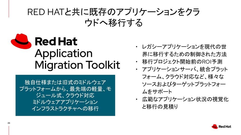RED HATと共に既存のアプリケーションをクラ ウドへ移行する • レガシーアプリケーション...