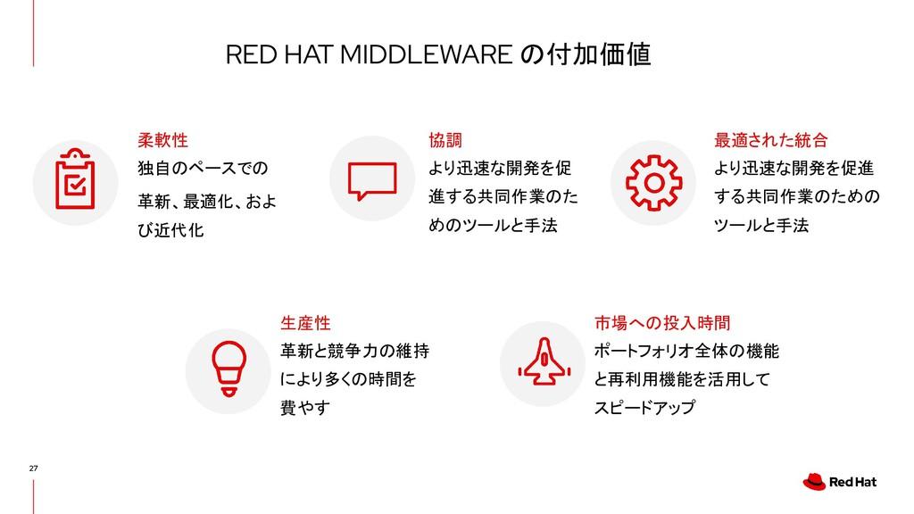 RED HAT MIDDLEWARE の付加価値 27 独自のペースでの 革新、最適化、およ ...