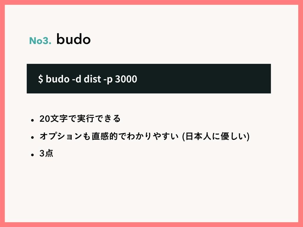 No3.budo w 20จͰ࣮ߦͰ͖Δ w ΦϓγϣϯײతͰΘ͔Γ͍͢ ຊਓ...