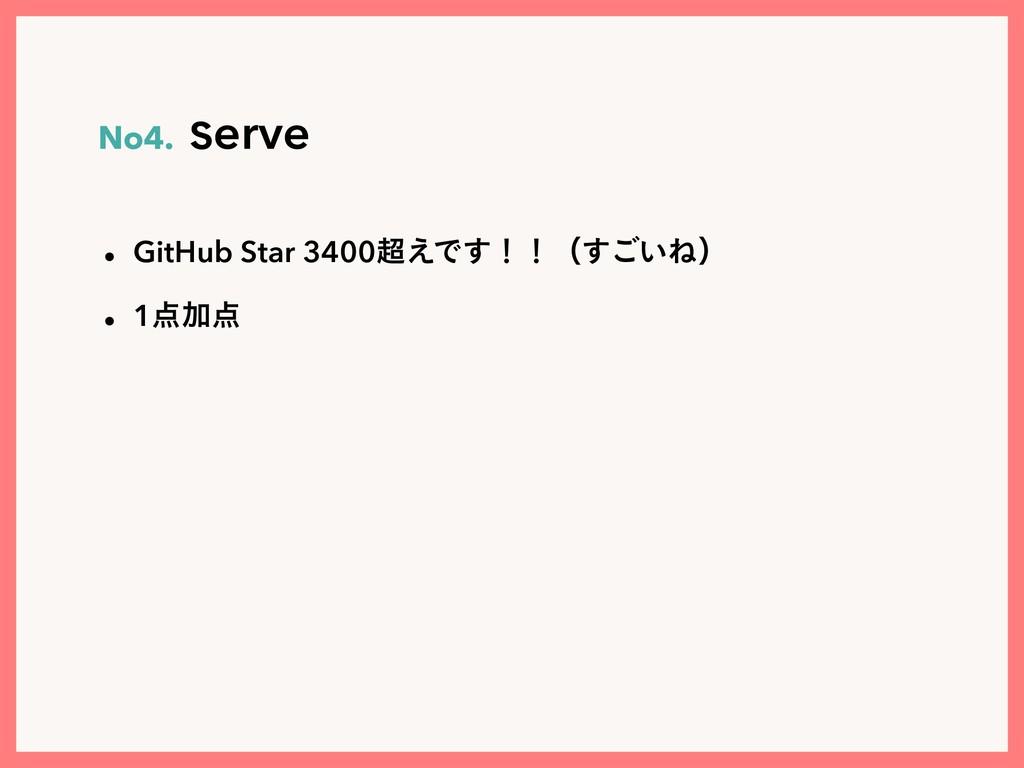 No4.Terve w GitHub Star 3400͑Ͱ͢ʂʂʢ͍͢͝Ͷʣ w 1...