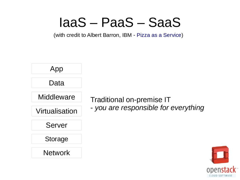 IaaS – PaaS – SaaS Traditional on-premise IT - ...