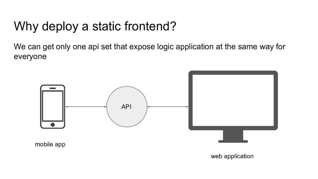 Why deploy a static frontend? We can get only o...