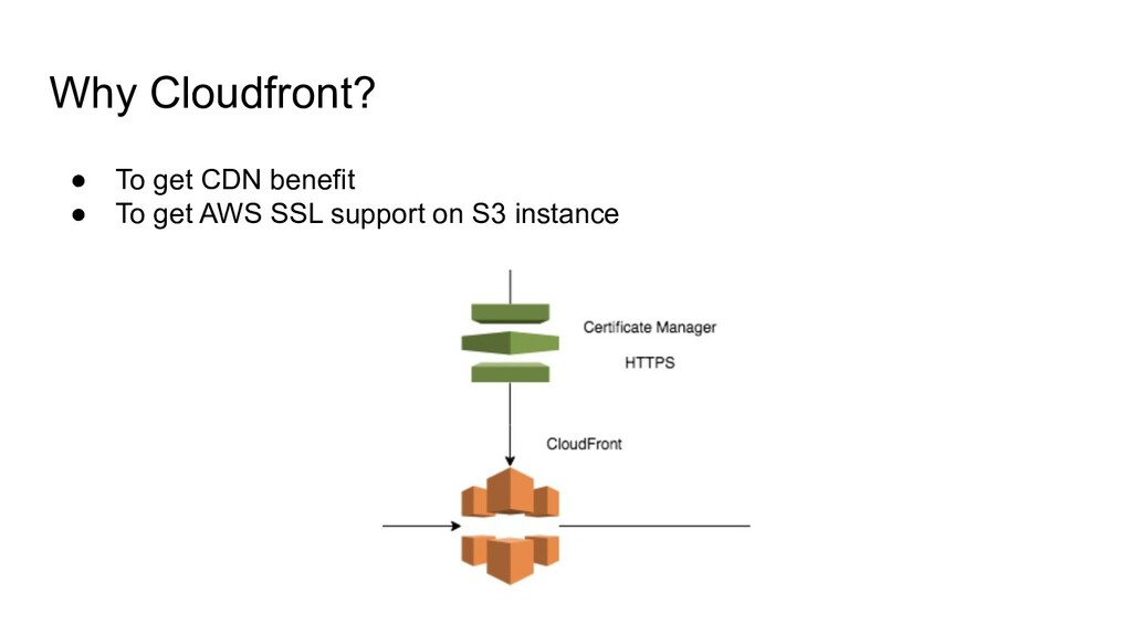 Why Cloudfront? ● To get CDN benefit ● To get A...