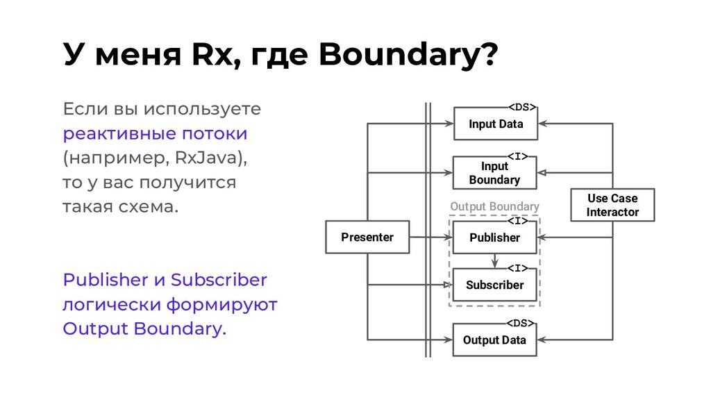 У меня Rx, где Boundary? Если вы используете ре...