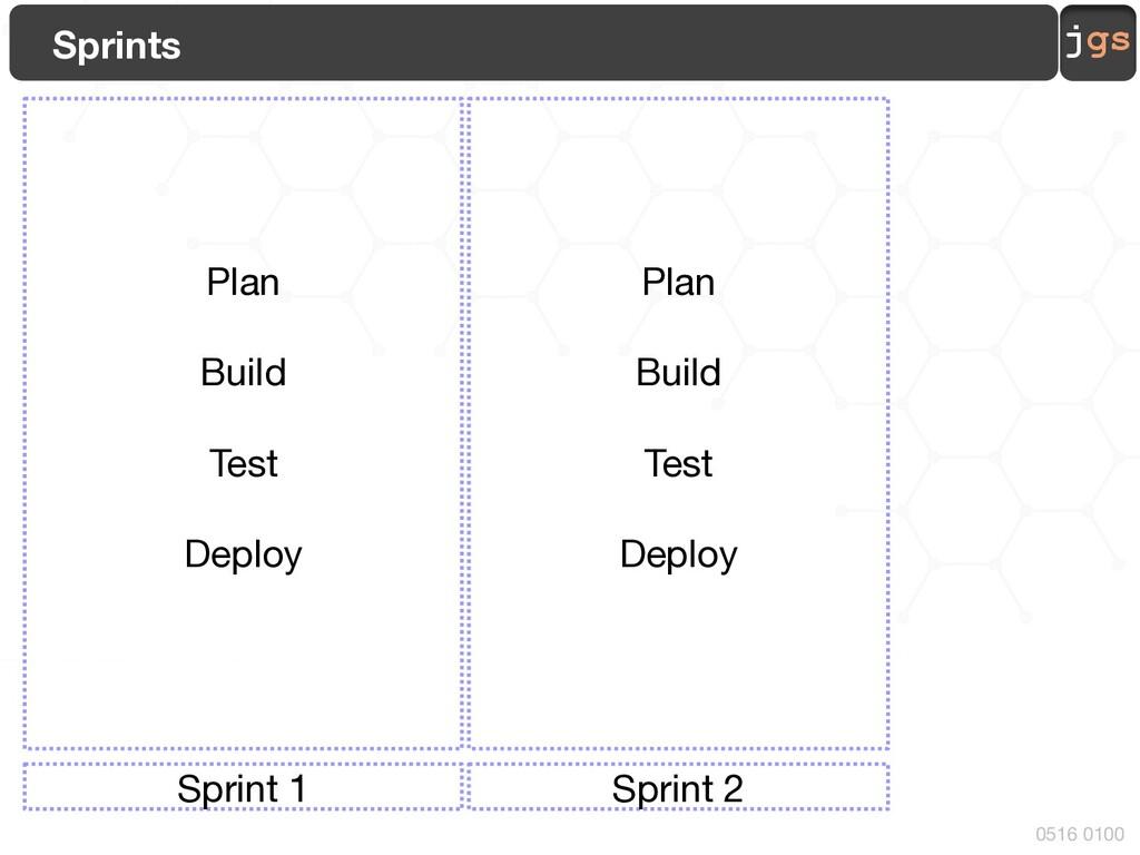 jgs 0516 0100 Sprints Sprint 1 Sprint 2 Plan Bu...