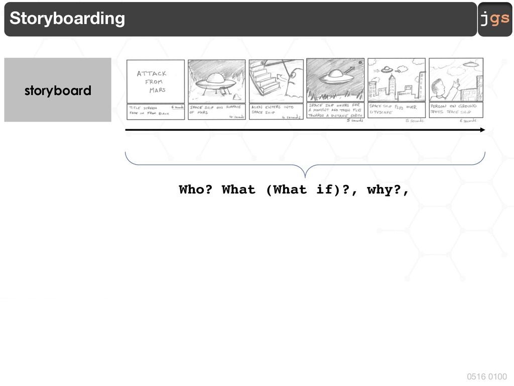 jgs 0516 0100 Storyboarding storyboard Who? Wha...