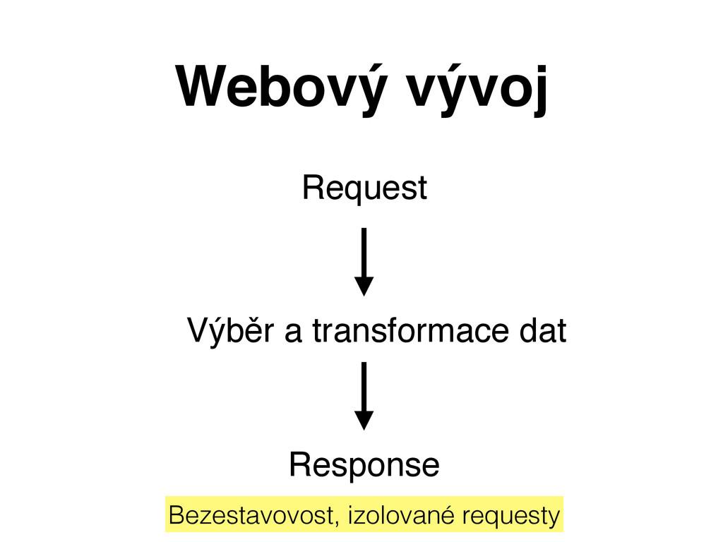 Webový vývoj Request Výběr a transformace dat R...