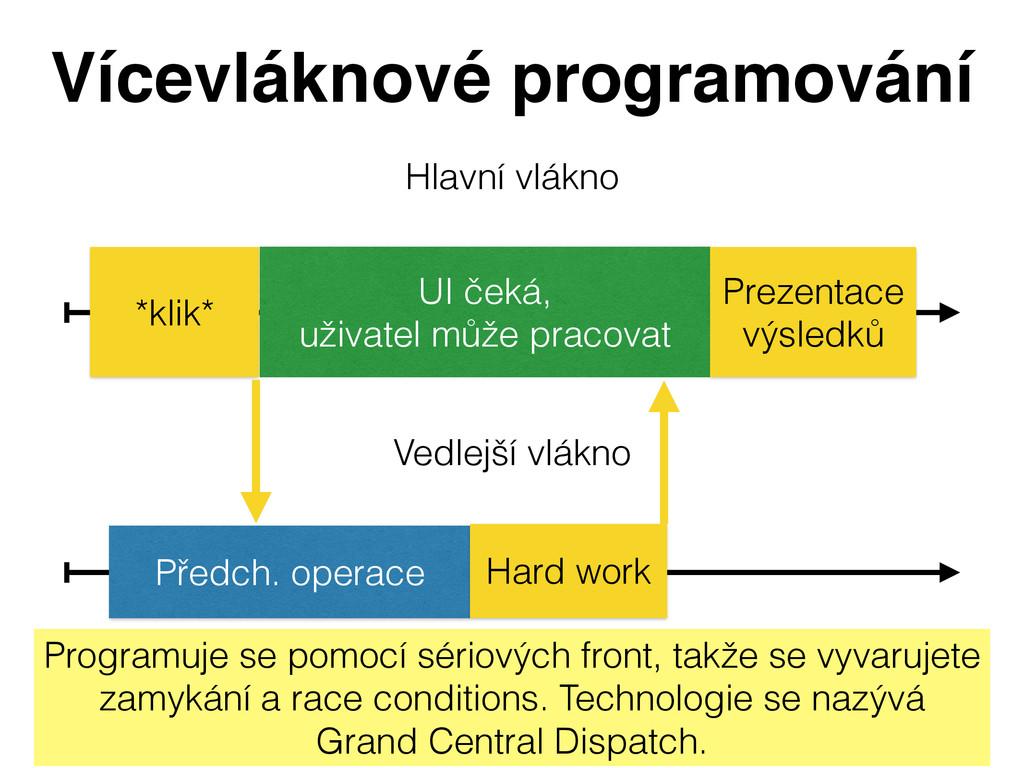 Vícevláknové programování Hlavní vlákno *klik* ...