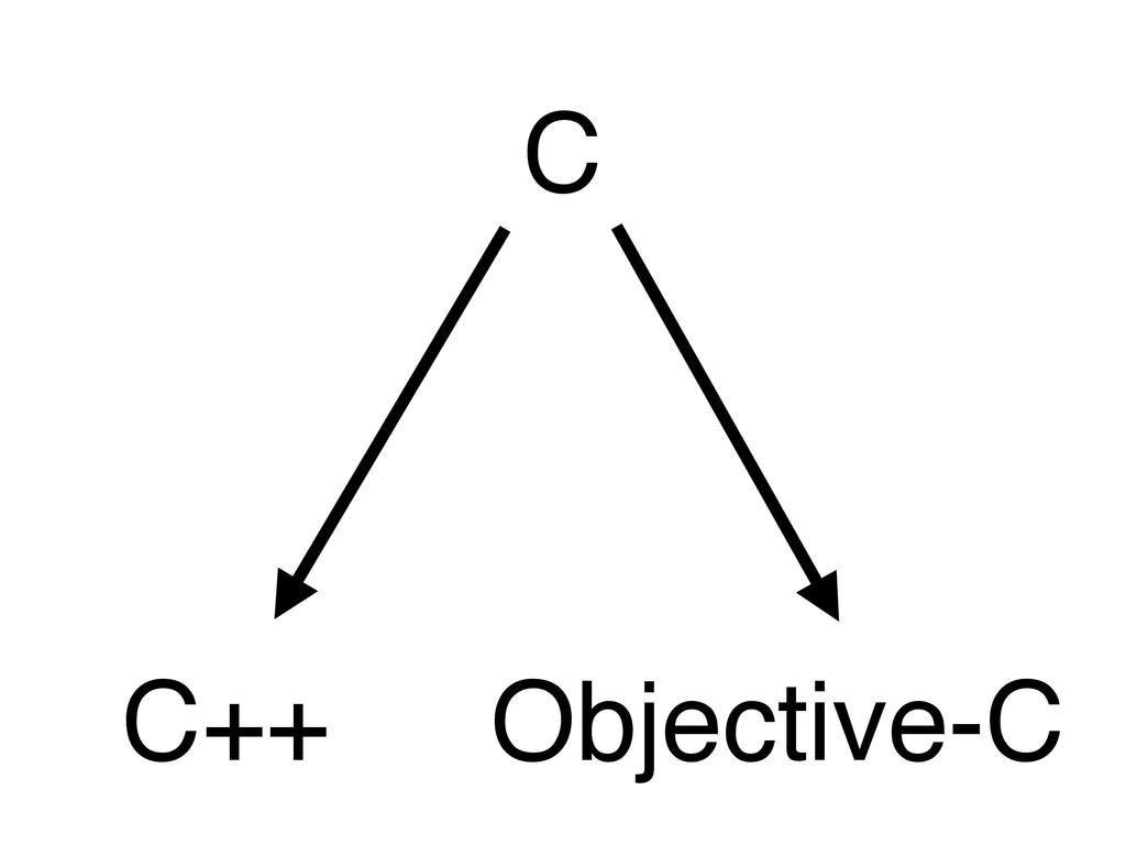 C C++ Objective-C
