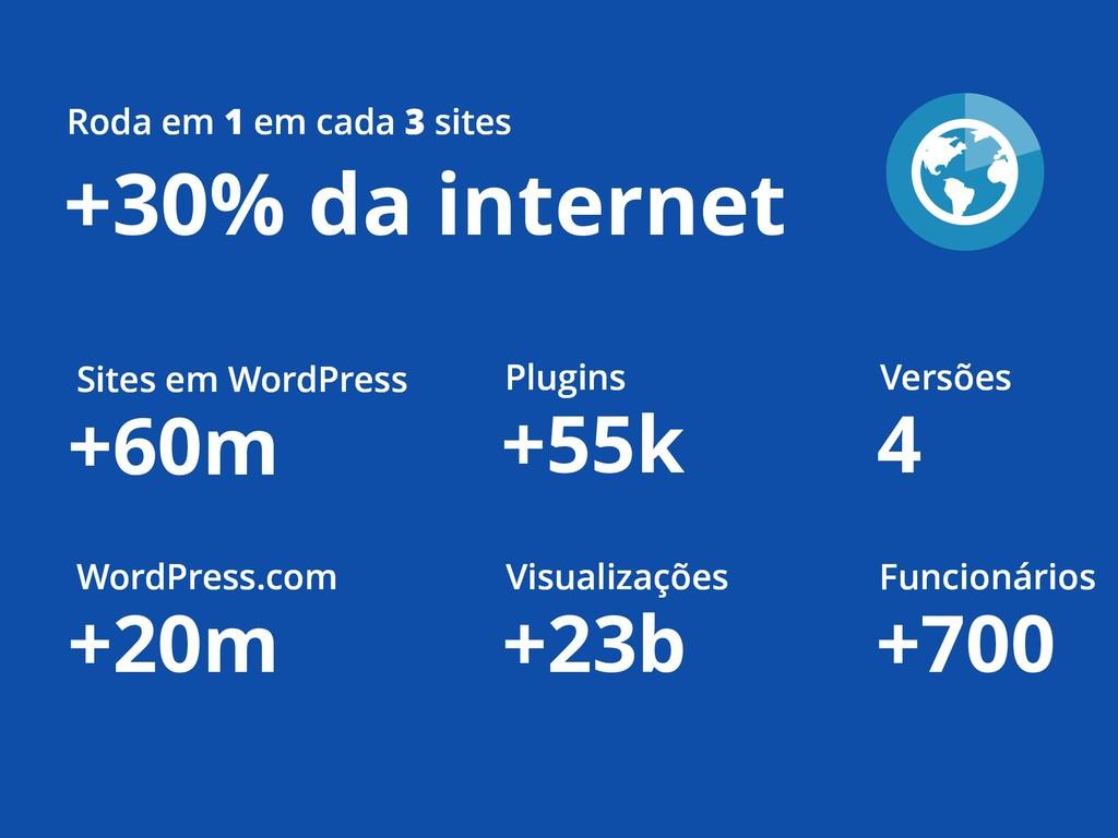 +30% da internet Roda em 1 em cada 3 sites +60m...