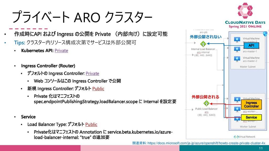 プライベート ARO クラスター 11 • Tips: クラスター内リソース構成次第でサービス...
