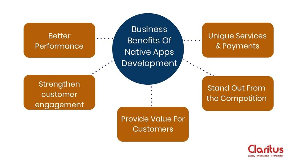 Private blockchain Business Benefits Of Native ...