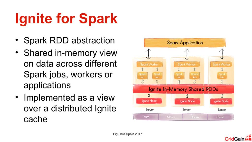 Ignite for Spark • Spark RDD abstraction • Shar...