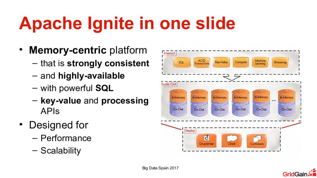 Apache Ignite in one slide • Memory-centric pla...