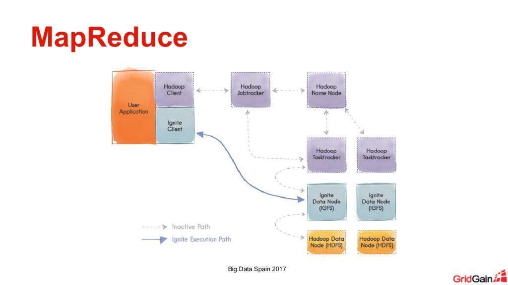 MapReduce Big Data Spain 2017