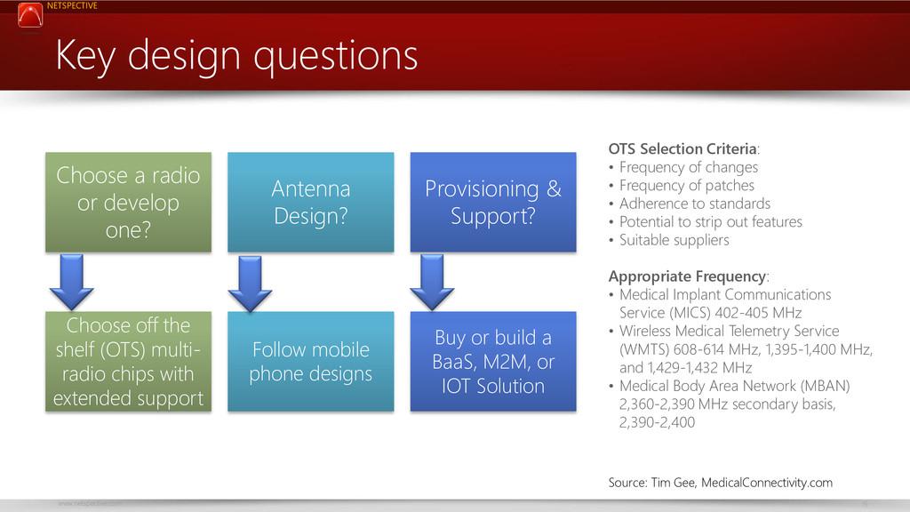 NETSPECTIVE www.netspective.com 15 Key design q...