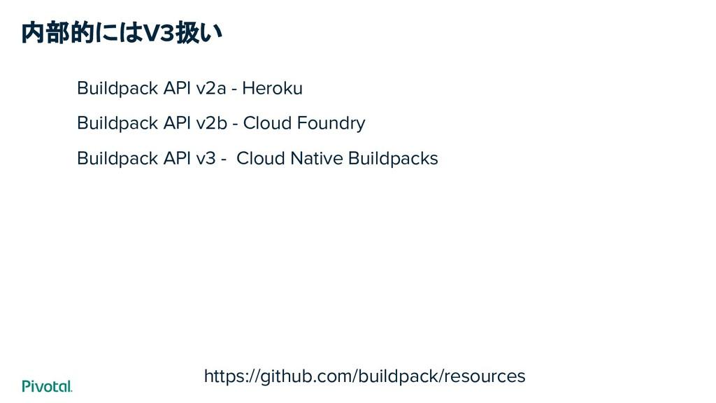 内部的にはV3扱い Buildpack API v2a - Heroku Buildpack ...