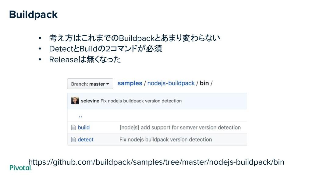 Buildpack • 考え方はこれまでのBuildpackとあまり変わらない • Detec...