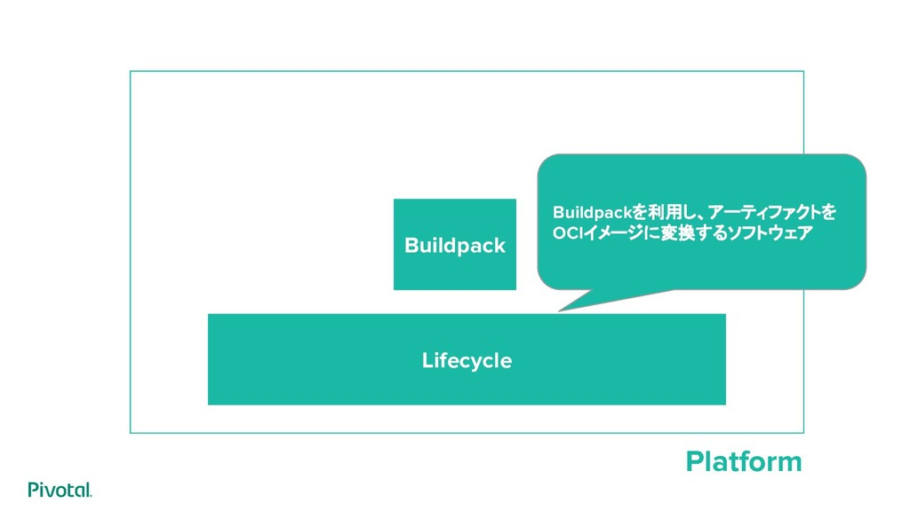 Platform Lifecycle Buildpack Buildpackを利用し、アーティ...