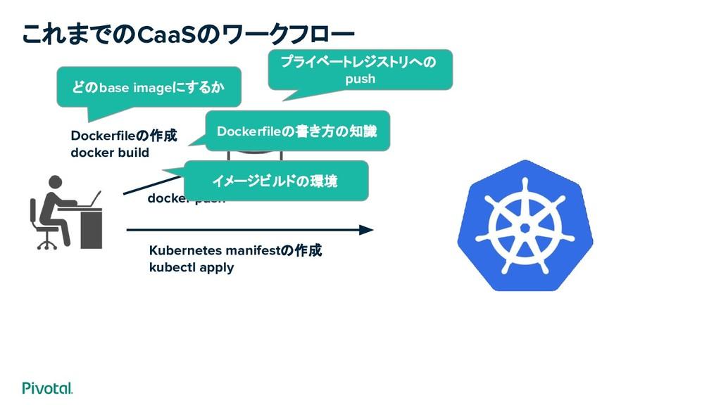 これまでのCaaSのワークフロー Dockerfileの作成 docker build doc...