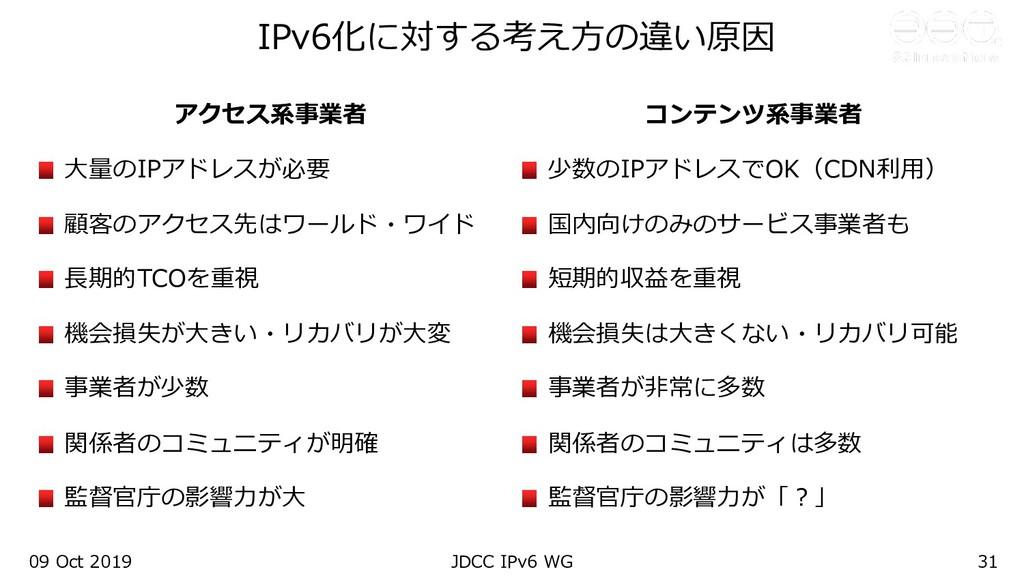 09 Oct 2019 JDCC IPv6 WG 31 アクセス系事業者 ⼤量のIPアドレスが...