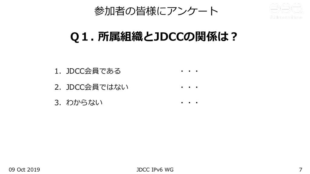 参加者の皆様にアンケート Q1. 所属組織とJDCCの関係は︖ 1. JDCC会員である ・・...