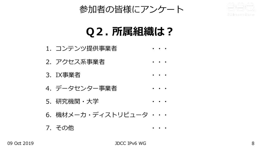 参加者の皆様にアンケート Q2. 所属組織は︖ 1. コンテンツ提供事業者 ・・・ 2. アク...