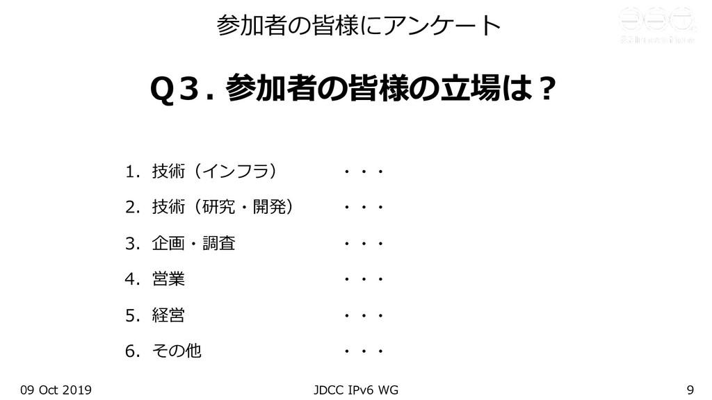 参加者の皆様にアンケート Q3. 参加者の皆様の⽴場は︖ 1. 技術(インフラ) ・・・ 2....