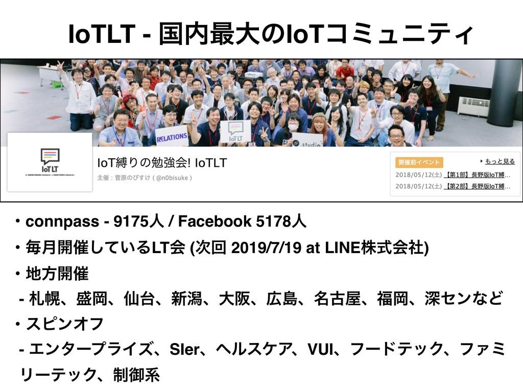 IoTLT - ࠃ࠷େͷIoTίϛϡχςΟ ɾconnpass - 9175ਓ / Face...