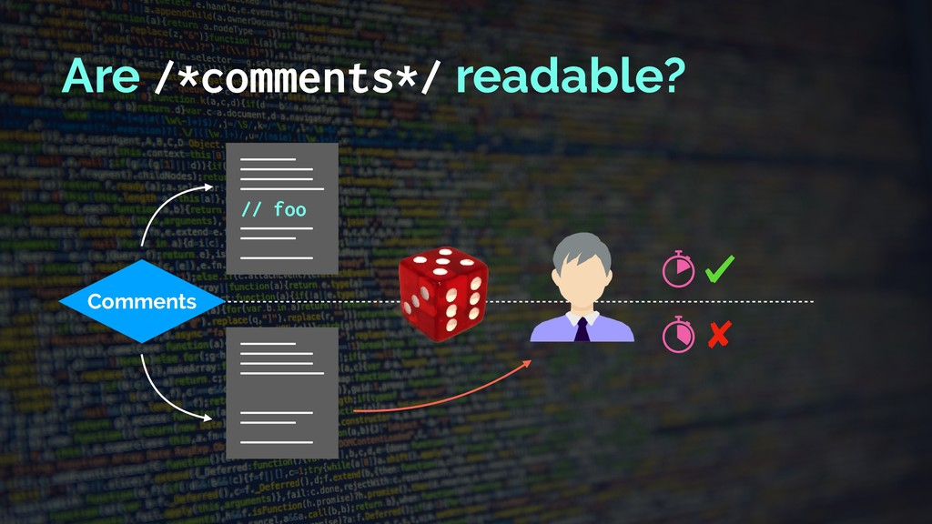 Comments // foo Are /*comments*/ readable?