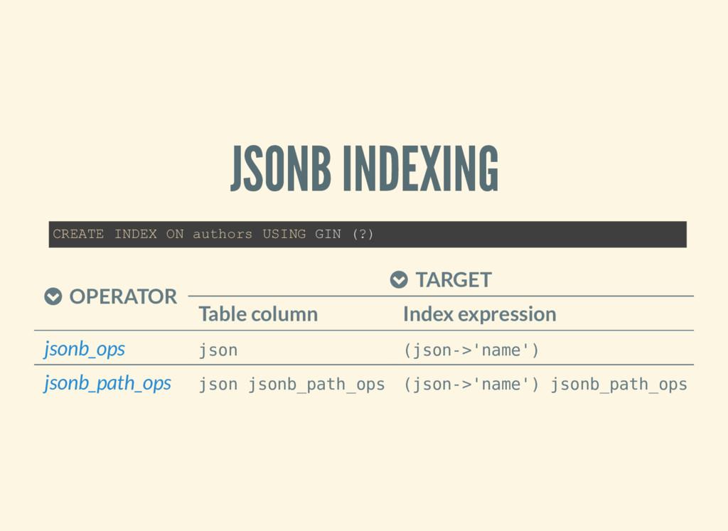 JSONB INDEXING  OPERATOR  TARGET Table column...