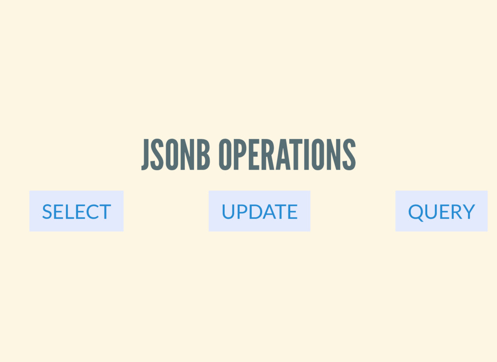 JSONB OPERATIONS SELECT UPDATE QUERY