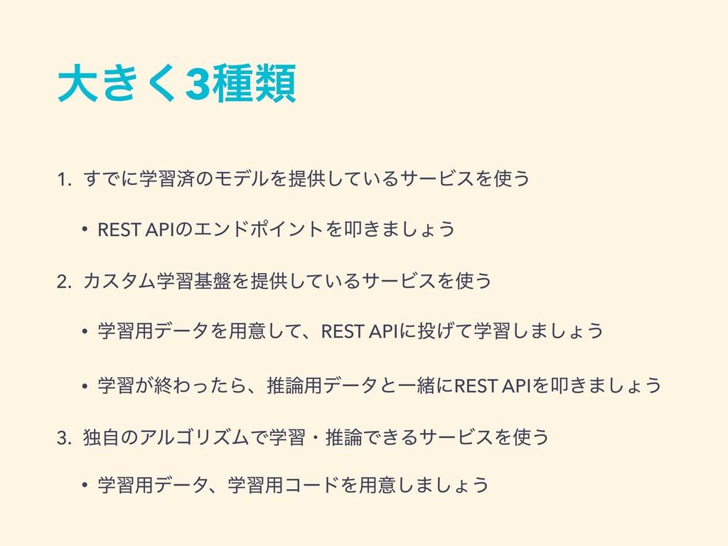 େ͖͘3छྨ 1. ͢ͰʹֶशࡁͷϞσϧΛఏڙ͍ͯ͠ΔαʔϏεΛ͏ • REST APIͷΤ...