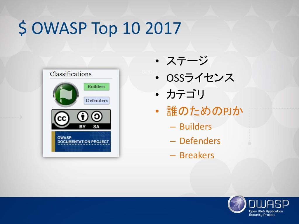 $ OWASP Top 10 2017 • ステージ • OSSライセンス • カテゴリ • ...