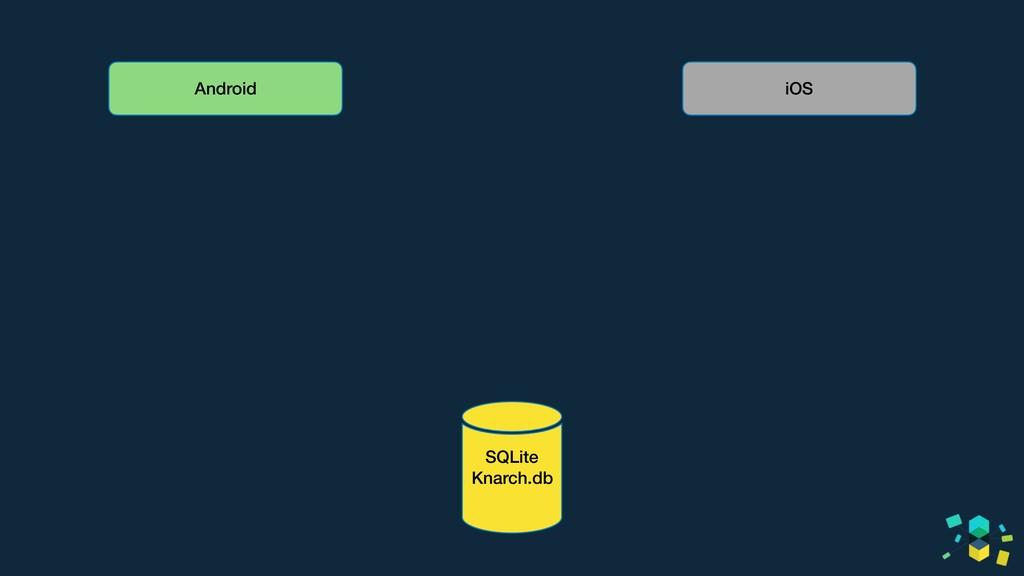 SQLite Knarch.db Android iOS