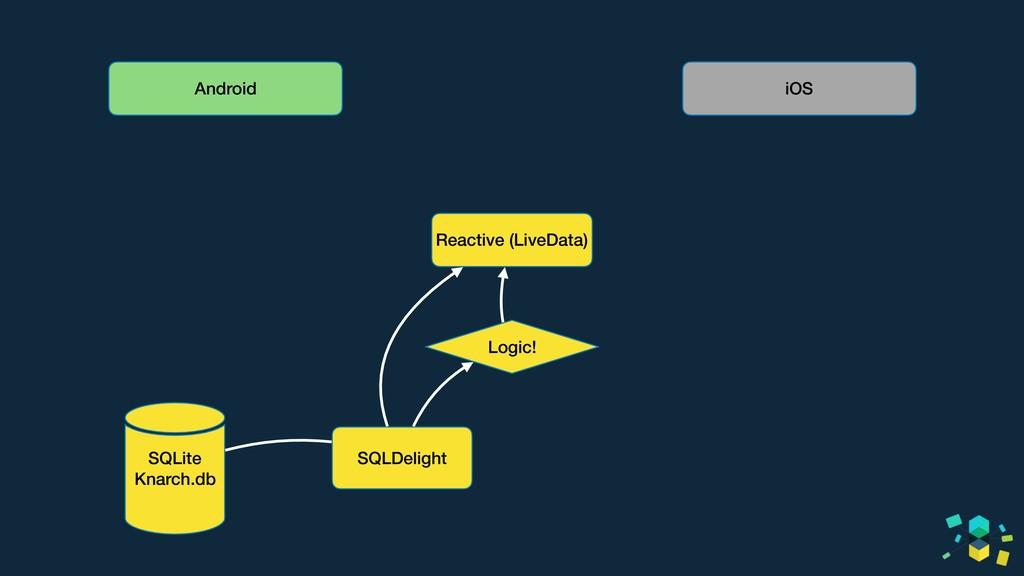 SQLite Knarch.db SQLDelight Logic! Reactive (Li...