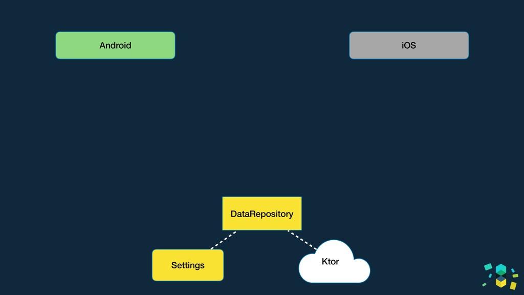 Settings Android iOS Ktor DataRepository