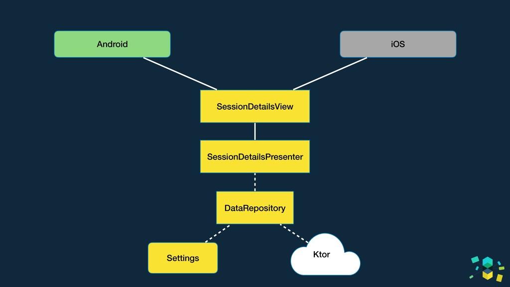 Settings Android iOS Ktor DataRepository Sessio...