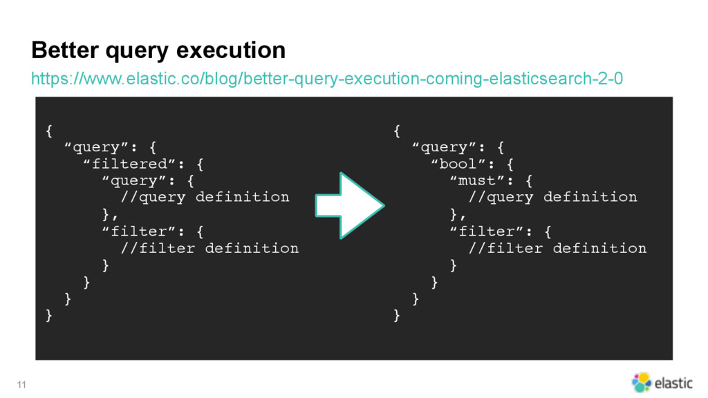 Better query execution https://www.elastic.co/b...