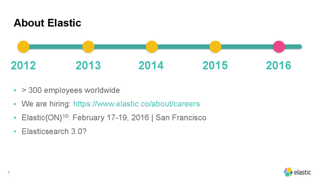About Elastic • > 300 employees worldwide • We ...