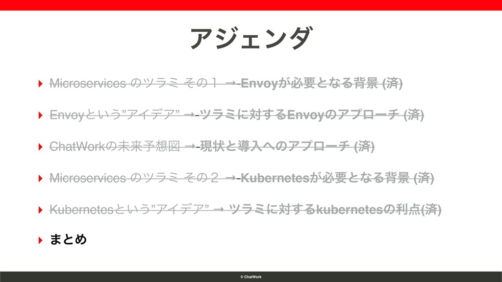 © ChatWork ΞδΣϯμ ▸ Microservices ͷπϥϛ ͦͷ̍ → Env...