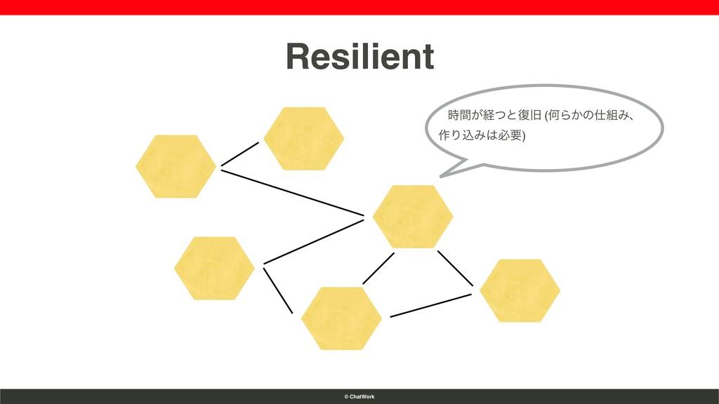 © ChatWork Resilient ͕ؒܦͭͱ෮چ (ԿΒ͔ͷΈɺ ࡞ΓࠐΈඞཁ)