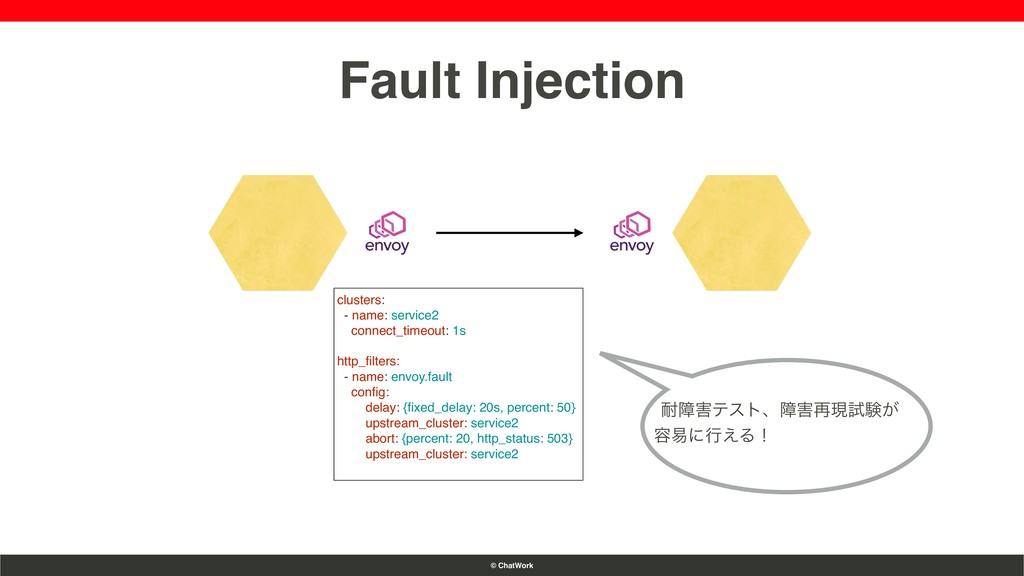 © ChatWork Fault Injection clusters: - name: se...