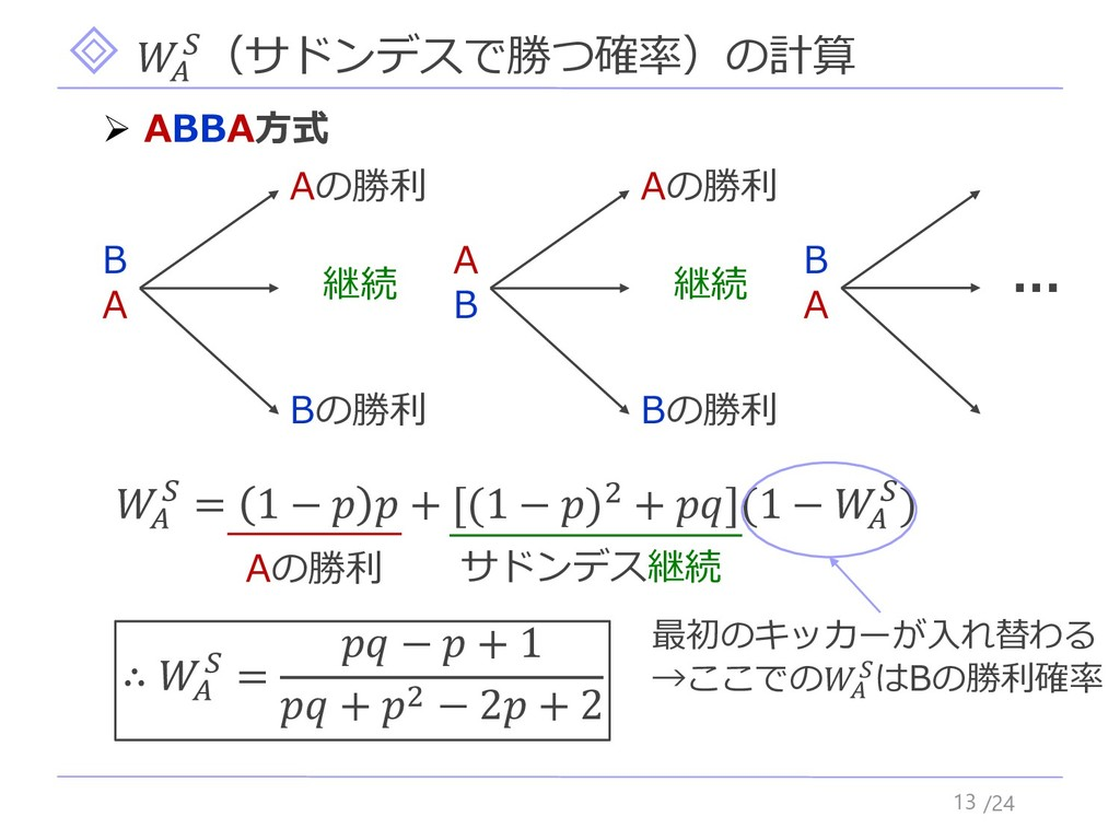 /24  (サドンデスで勝つ確率)の計算 13 ➢ ABBA方式   = 1 −   + [(...