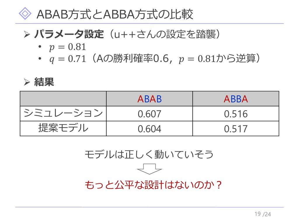 /24 ABAB方式とABBA方式の比較 19 ABAB ABBA シミュレーション 0.60...