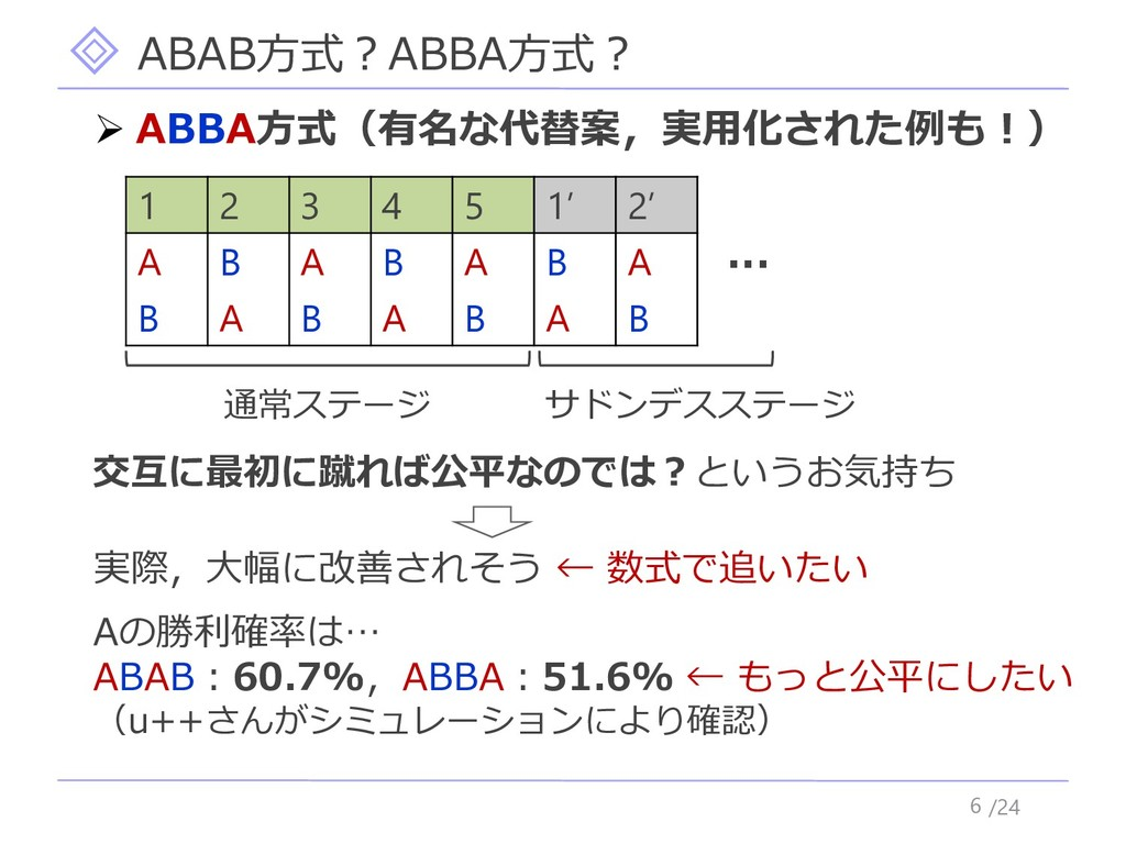 /24 ABAB方式?ABBA方式? 6 1 2 3 4 5 1' 2' A B A B A ...