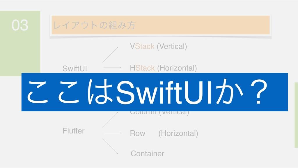 03 VStack (Vertical) ZStack (z-index) SwiftUI H...
